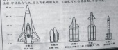 Final design proposals for Programme 863-204. The CALT space shuttle proposal was the second from right