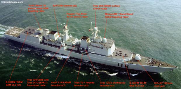 Type 051C Luzhou DDG systems