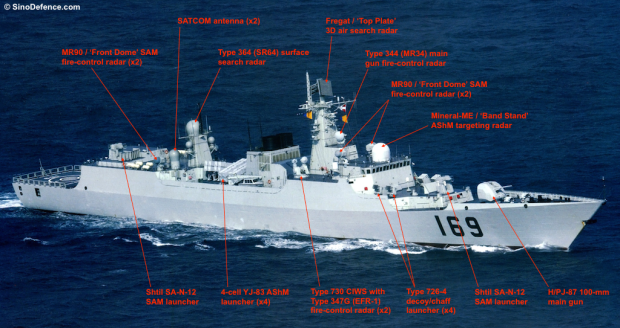 Type 052B Luyang DDG systems