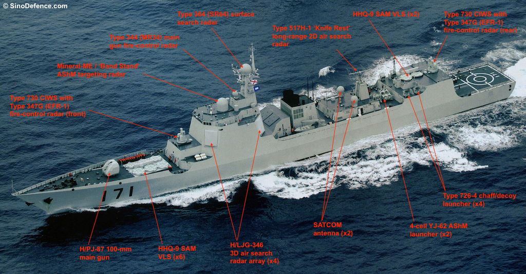 Type 052C Luyang-II DDG systems 2
