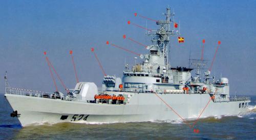 Type 053H3 Jiangwei-II systems