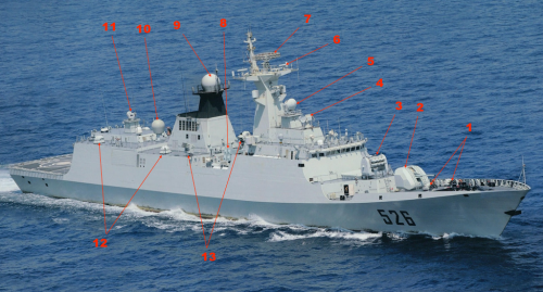 Type 054 Jiangkai systems