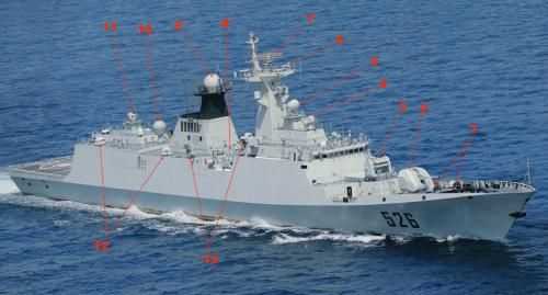 Type 054 Jiangkai systems