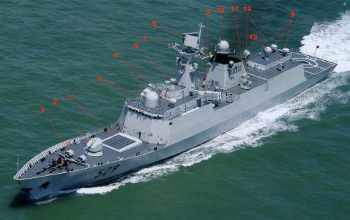 Type 054A Jiangkai-II systems